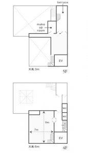 ヴァンス東京ウェディング・コンセプト マップ